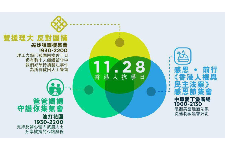 11月28日,美國總統特朗普正式簽署《香港人權與民主法案》。當日傍晚,香港民眾繼續反極權,在多區舉行集會,其中一個活動是在中環愛丁堡廣場舉行的《香港人權與民主法案》感恩節集會。(大紀元合成圖)