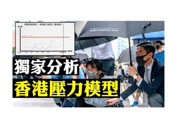 獨家分析:中共對香港問題的「壓力模型」。(大紀元合成圖)