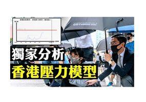 【拍案驚奇】獨家分析 中共對香港的壓力模型