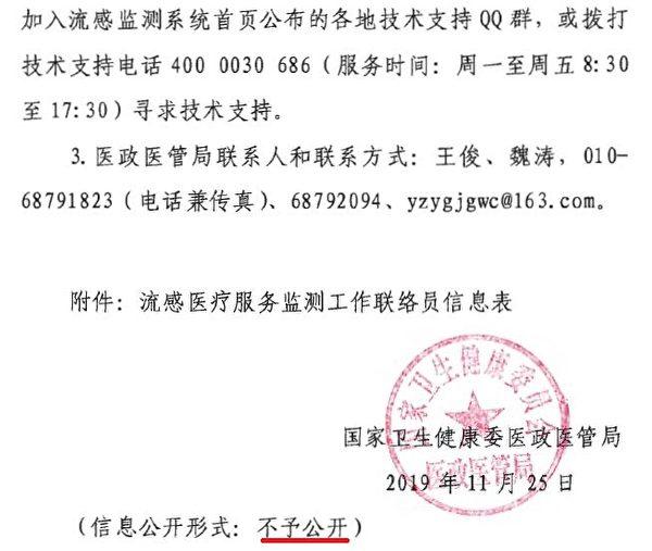 中國人不知道的一件事:2019年11月25日,中共衛健委下達了《關於做好流感醫療服務監測工作的通知》。圖為秘密通知截圖。(大紀元)