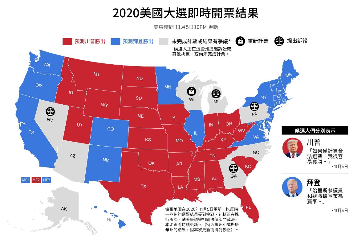 圖為截至11日6日晚間8時,美國大選選情。(大紀元)