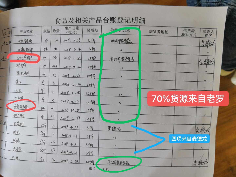 浙江平湖市楓葉國際學校被家長曝光食堂使用過期肉類、發霉食品,以及三無食品等問題(受訪者提供)