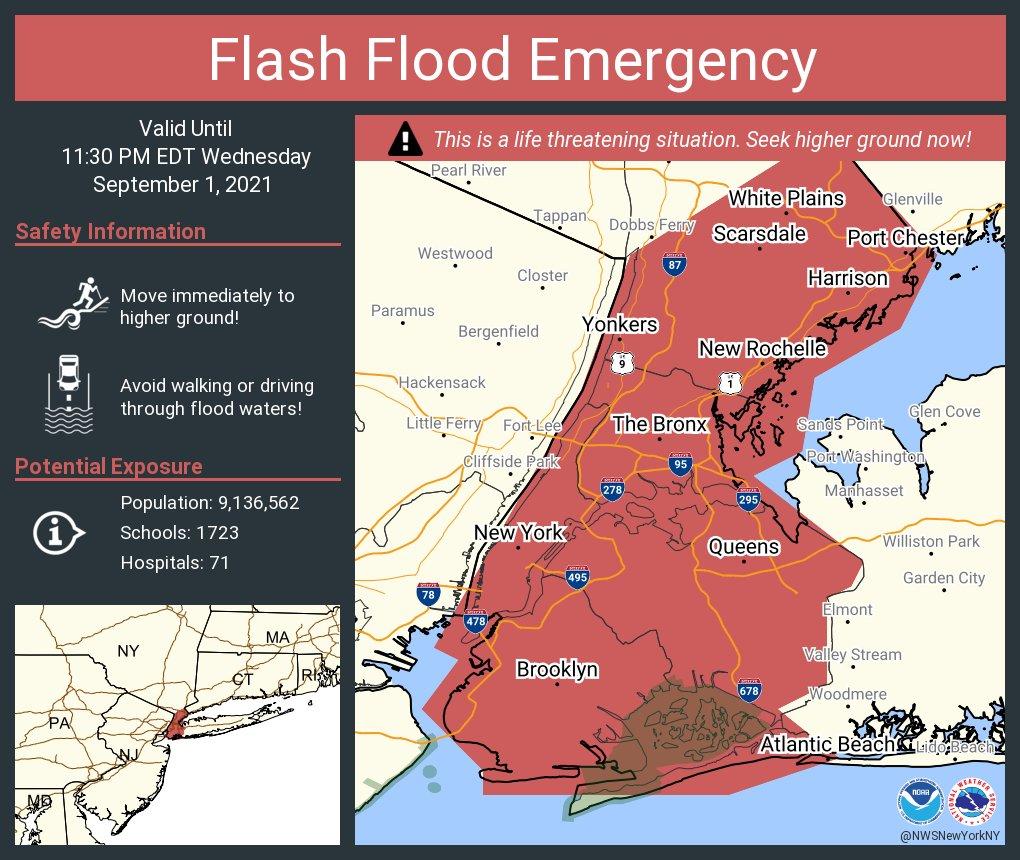 國家氣象局發布紐約市暴洪緊急警報。(國家氣象局)