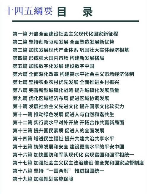 中共「十四五」規劃綱要目錄