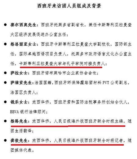 共青團衡陽市委請示文件附錄的《西班牙來訪團人員組成及背景》(大紀元)