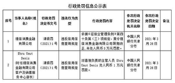 (圖片來源:中國人民銀行天津分行)