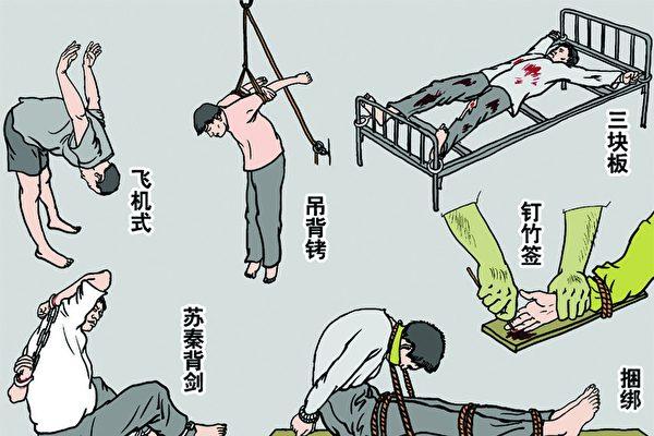 中共對法輪功學員使用的部份常見酷刑示意圖。(明慧網)