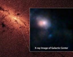 銀河系中心或存在「暗物質核」而不是黑洞