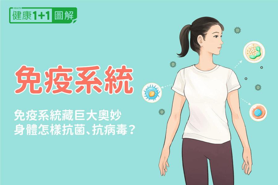 免疫系統藏巨大奧妙 你的身體怎樣抗菌、抗病毒?