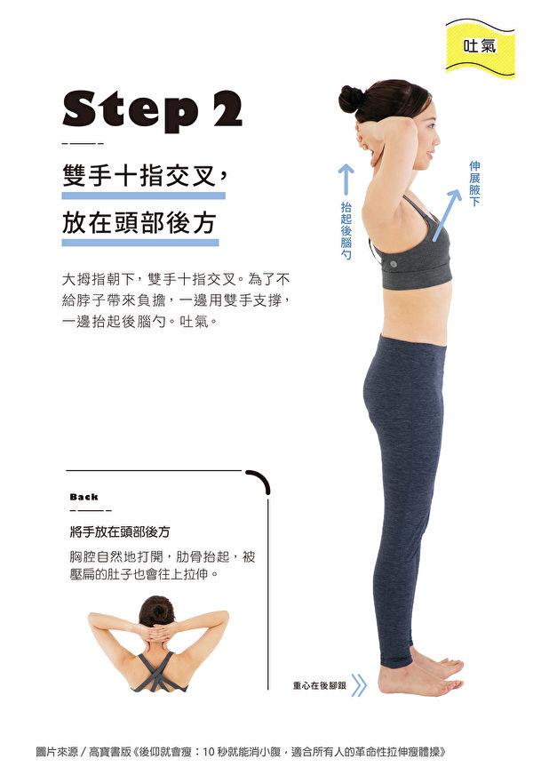 瘦小腹的拉伸腹肌動作步驟2:雙手十指交叉,放在頭部後方。(高寶書版提供)