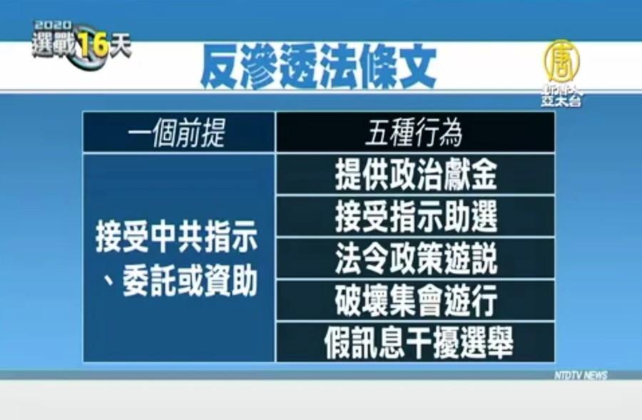 【新聞看點】反滲透法劍指中共 看台灣民主路