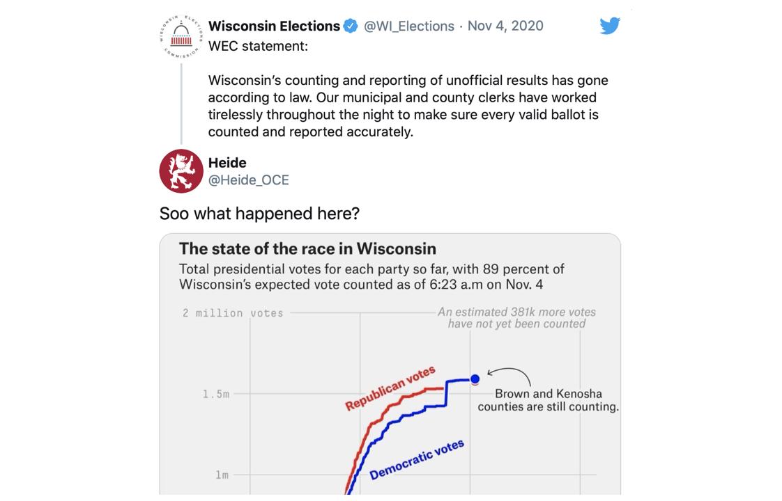 一名叫Heide的人將威斯康辛州的怪異直角圖貼給威斯康辛州選舉委員會(WEC)的推特帳號,要求解釋。但WEC一直沒有回應。(取自威斯康辛州選舉委員會推特)
