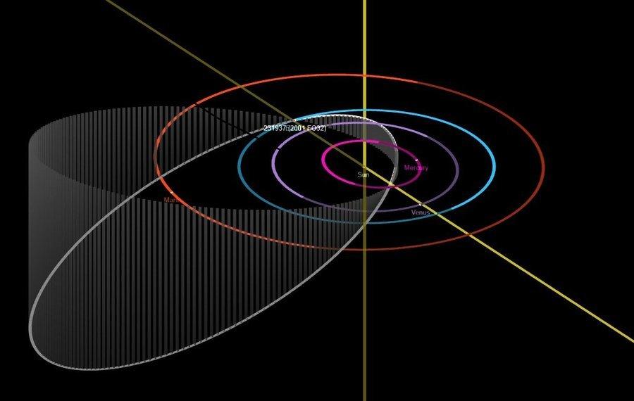 本年度最大的小行星掠過地球