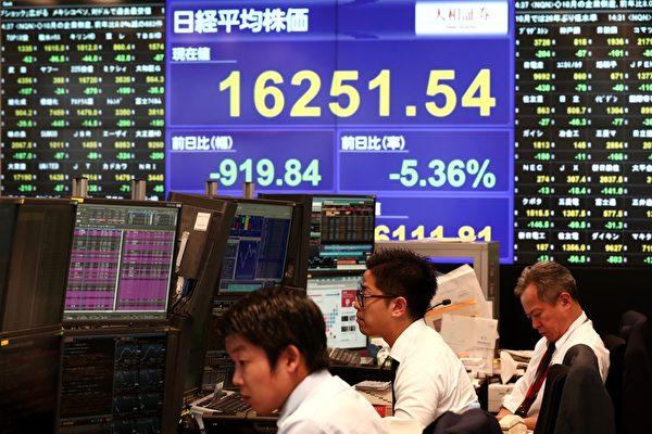 特朗普勝出 東京股市大跌919點