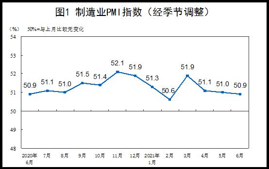 (數據來源:中共國家統計局)