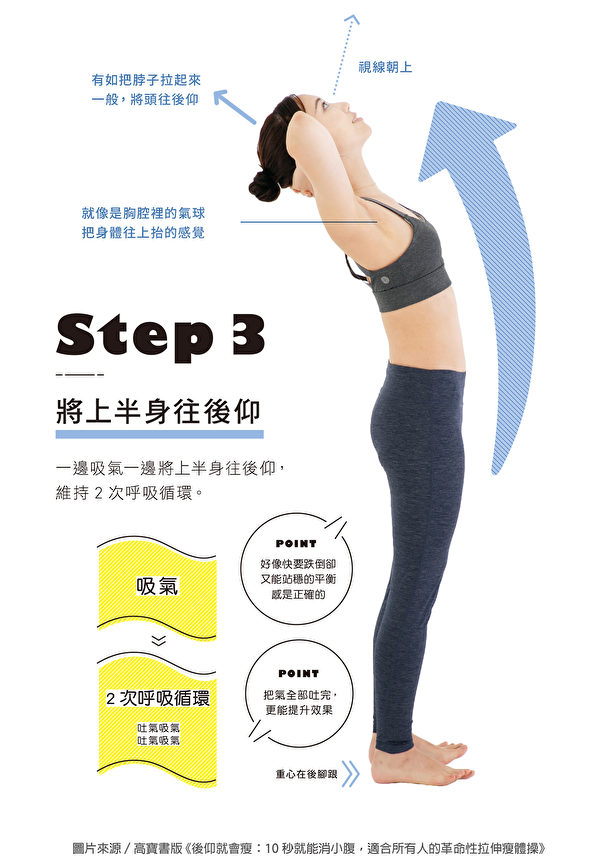瘦小腹的拉伸腹肌動作步驟3:將上半身往後仰。(高寶書版提供)