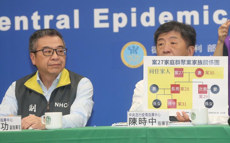 中央流行疫情指揮中心指揮官陳時中(右)25日宣佈,台灣新增1例中共肺炎確診個案,為先前第27例確診北部80餘歲老翁的孫子,並用圖表說明此家庭群聚案,目前5人確診。左為副指揮官何啟功。(中央社)