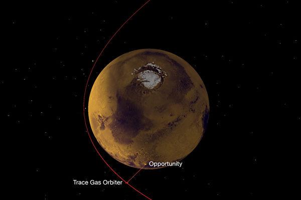 歐洲太空總署利用其火星微量氣體任務衛星(ExoMars Trace Gas Orbiter)在火星大氣中探測到了氧氣。(Image credit: NASA/JPL-Caltech/ESA)