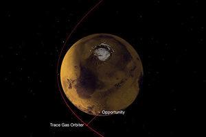 科學家發現火星周圍存在閃爍「綠光」