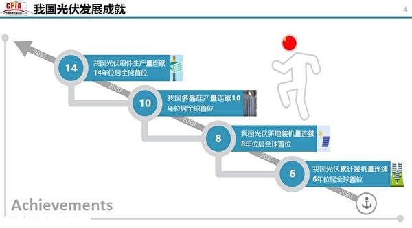 中國已主導光伏產業鏈(中國光伏行業協會《2020年回顧與2021年展望》截圖)