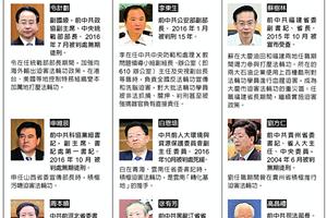 迫害法輪功遭報的138名國級省部級高官