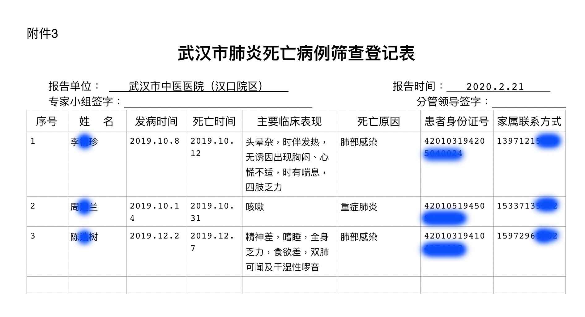 《大紀元》獲悉的武漢市中醫醫院(漢口院區)這段時期符合的死亡病例,最早的是2019年10月12日去世的李X珍,死因是肺部感染。(大紀元)
