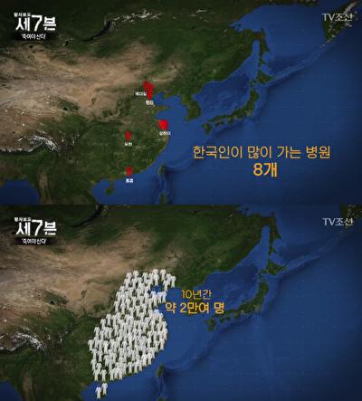 169家器官移植醫院中,南韓人去的最多的有8家。每年去中國接受器官移植手術的南韓人有兩千餘名。( TV朝鮮《探查報告7》截圖))