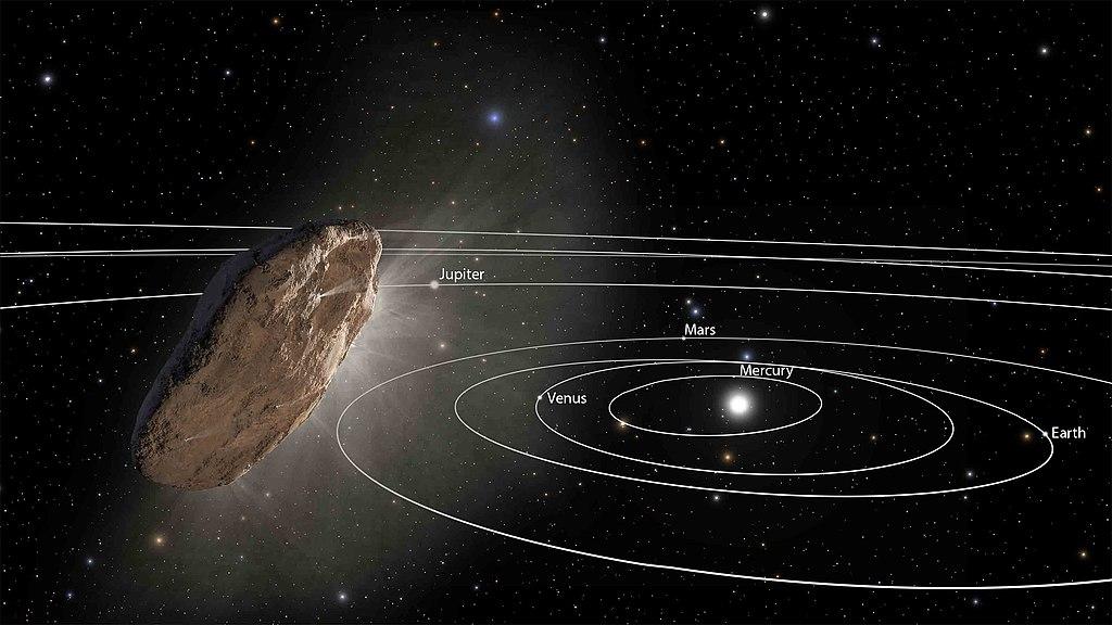 哈佛大學天文學家表示,去年在太陽系中發現的一個神秘雪茄形物體,可能是一艘被派去調查地球的外星人探測器(Alien probe)。(維基百科公有領域)