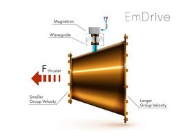 NASA無燃料電磁引擎EmDrive被證偽