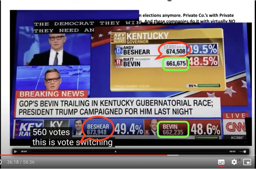 美大選電子投票「偷票」背後的操作機制