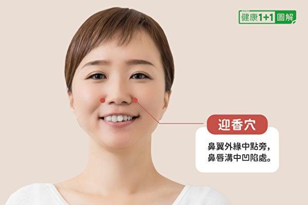 迎香穴位於鼻翼外緣中點旁,鼻唇溝中凹陷處。(健康1+1/大紀元)