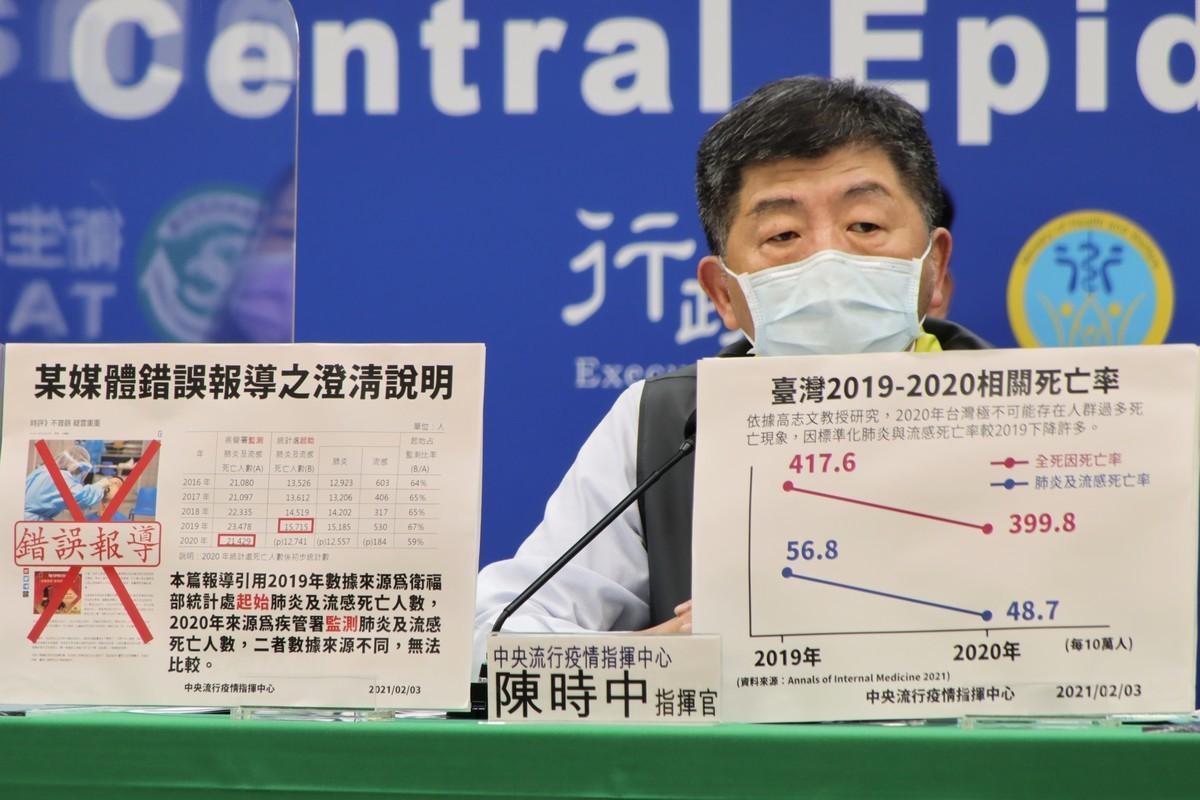 中華民國衛生福利部長陳時中2月14日表示,中國疫苗技術性的資料不完備,科學性的資料也沒發表過,未列入候選疫苗,資料照。(指揮中心提供)