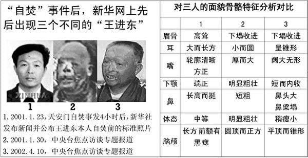 對「自焚」者王進東,中共官方先後提供了三個不同版本的照片。(明慧網)