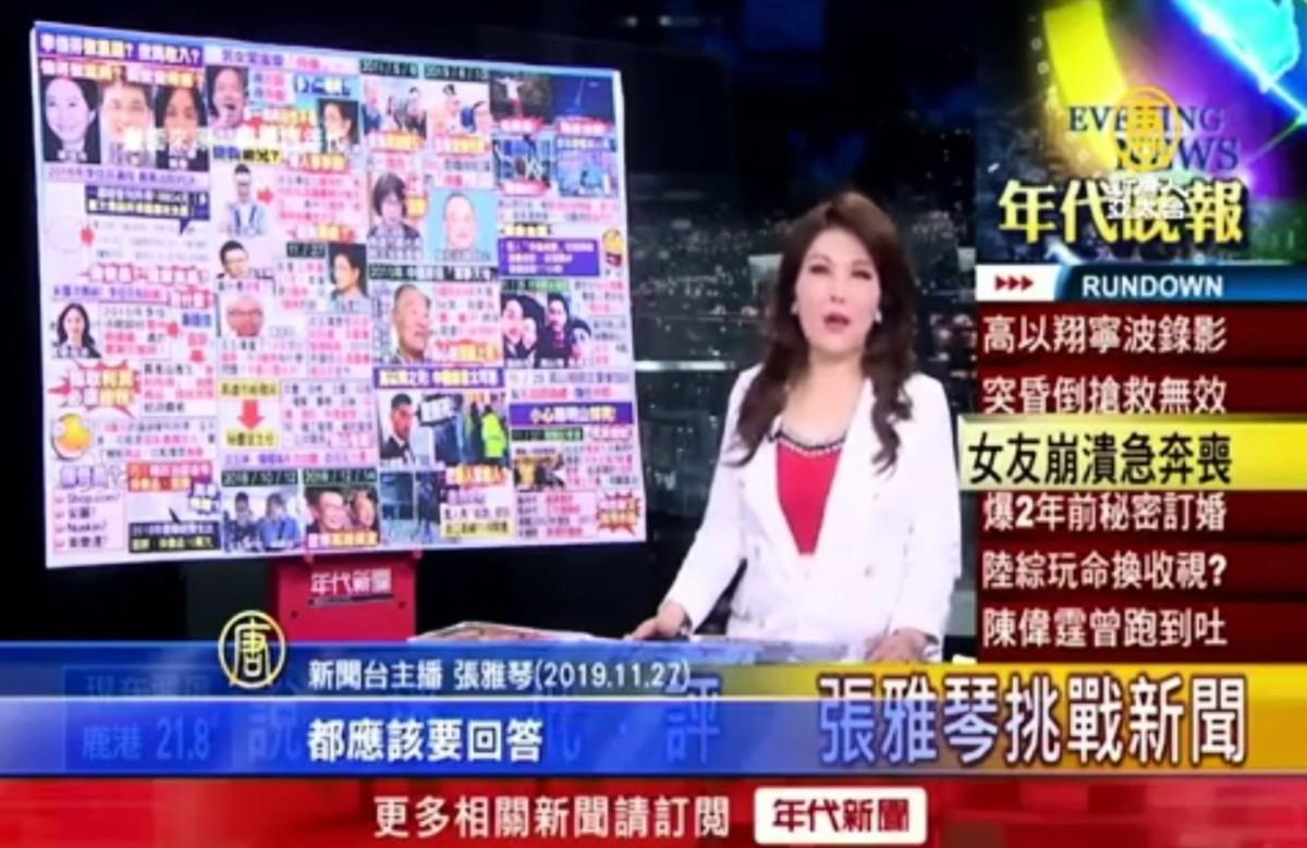 新聞台主播張雅琴。(授權影片截圖)
