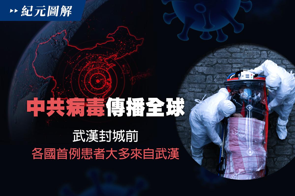 中共病毒傳播全球,武漢封城前,大多國家首例患者來自武漢。(大紀元製圖)