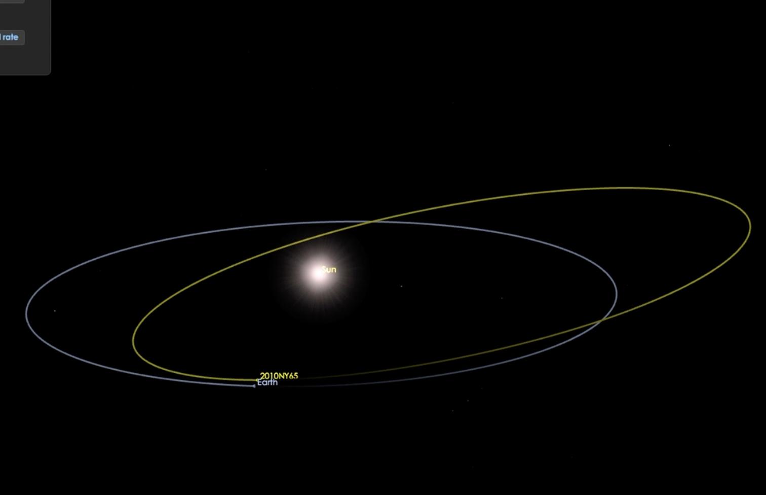 一顆小行星將於2020年6月24日掠過地球。圖片中的黃線是小行星運行軌道,藍色是地球運行軌跡。中間亮點是太陽。(NASA影片截圖)