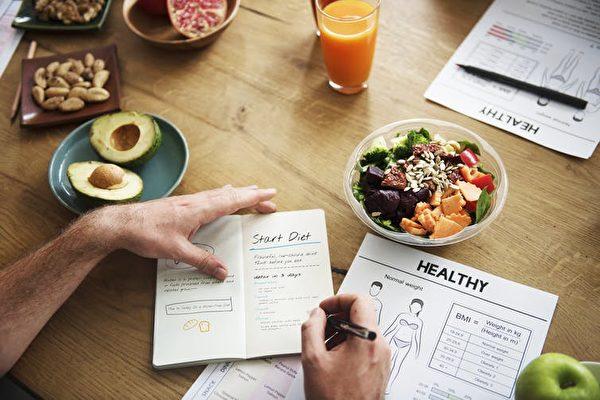 適應性產熱可能會阻礙減肥——即使你遵循嚴格的飲食。(Shutterstock)