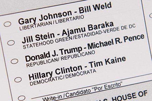 今年總統大選除了共和黨候選人特朗普和民主黨候選人希拉莉參選外,還有自由意志黨推選約翰遜(Gary Johnson)、綠黨推選史坦(Jill Stein)和其它第三黨或無黨籍數人參選。(SAUL LOEB/AFP/Getty Images)