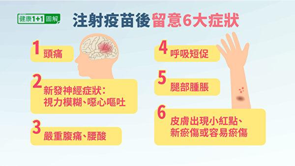 注射中共病毒疫苗後,警惕6大血栓症狀。(健康1+1/大紀元)