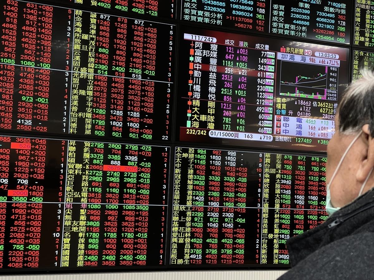 台灣創業家股票配置比例高達26%,居全球之首。(中央社)