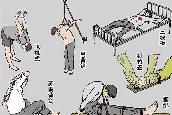 中共實施上百種酷刑折磨法輪功學員。上圖為酷刑示意圖(明慧網)