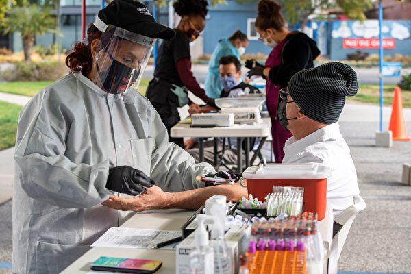 加州肺炎疫情加劇 變種毒株「L452R」蔓延