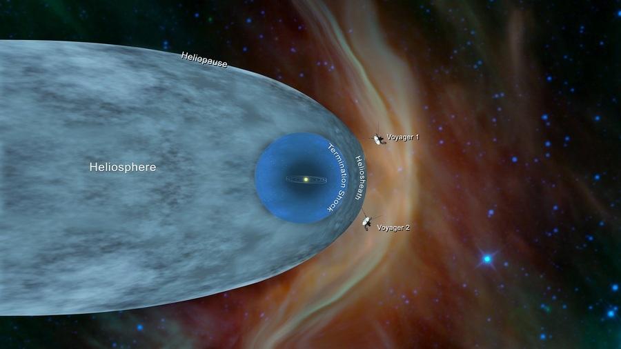 失聯八個月 旅行者2號重新與NASA恢復聯絡