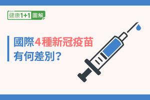 輝瑞等國際4種疫苗比一比 一表看懂差別