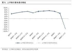 告別「白銀時代」?中國銀行業2020或入拐點