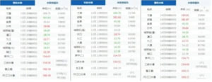 三峽大壩水情監控停擺6小時 南京汛情嚴峻