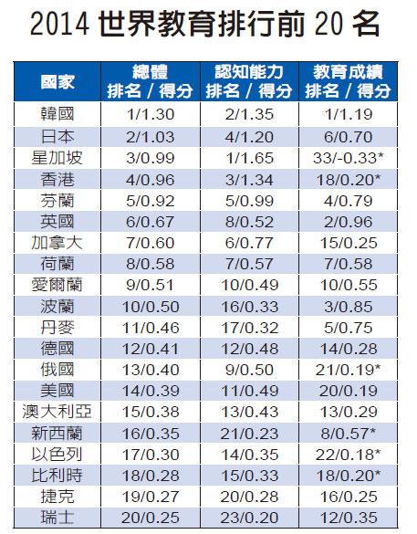 autostradale florence pisa timetable hk - photo#35
