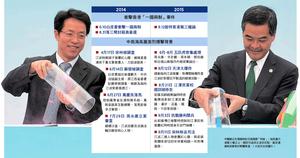 衝擊三權分立背後 習江搏擊再延燒香港