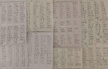 至2016年2月10日近4個月時間,湖南長沙已有5,215人在舉報信上簽下姓名,聯名舉報江澤民,希望最高檢察院儘快立案調查,將迫害法輪功的元兇江澤民繩之以法。圖為部份簽名文件。(明慧網)