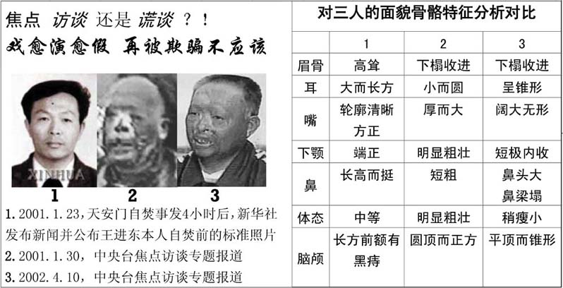 中共新華社、中央電視台曾出現3個不同面孔的王進東。(明慧網)